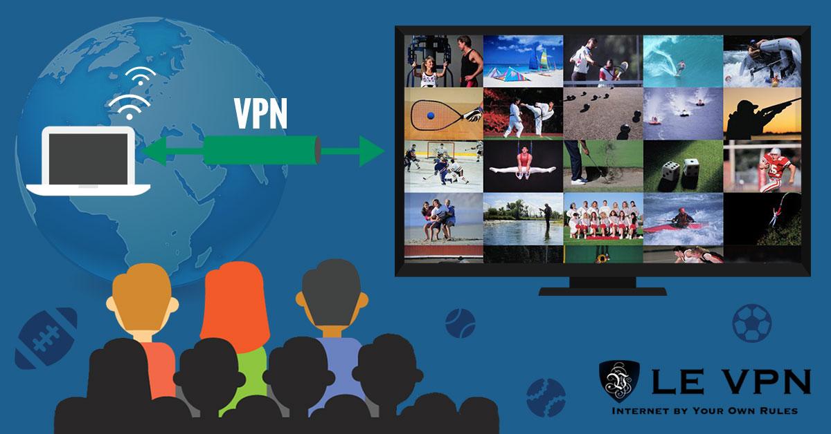 VPN сервис | ВПН | Le VPN