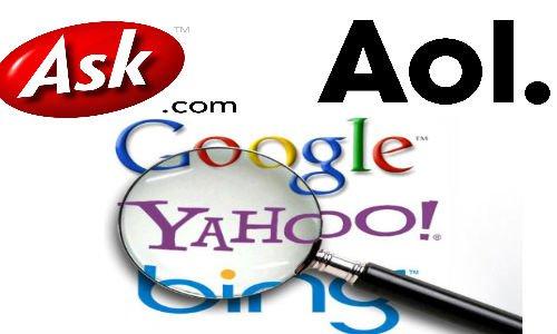 Какие поисковые системы собирают данные о вас