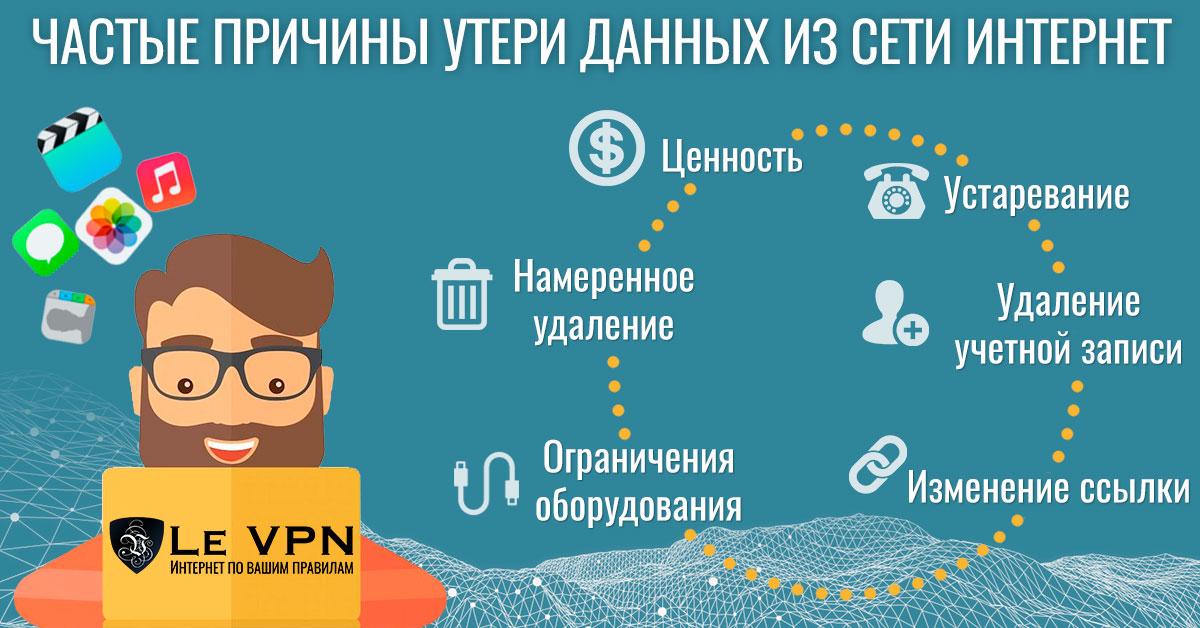 Частые причины утери данных из сети Интернет | Le VPN