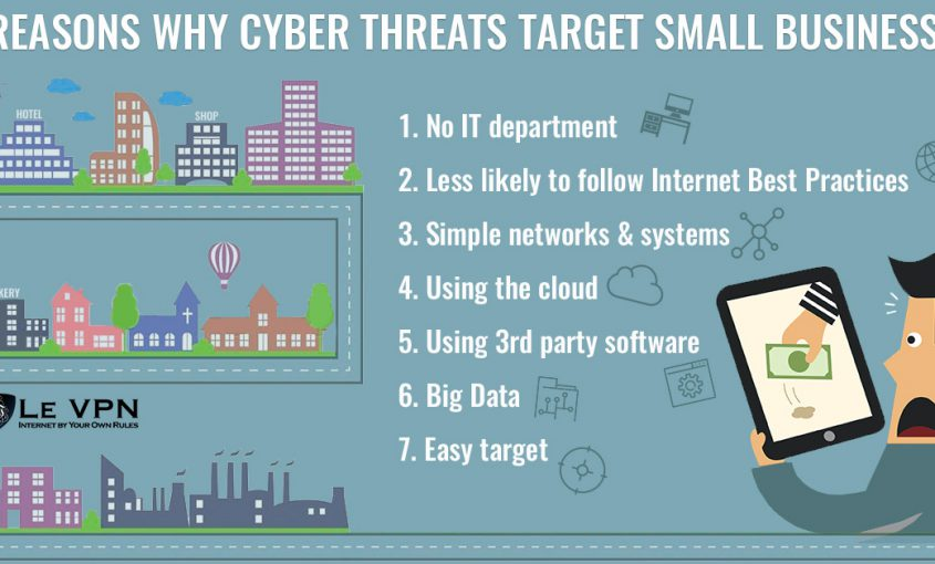 7 причин, по которым киберпреступники нацелены на малый бизнес | Le VPN