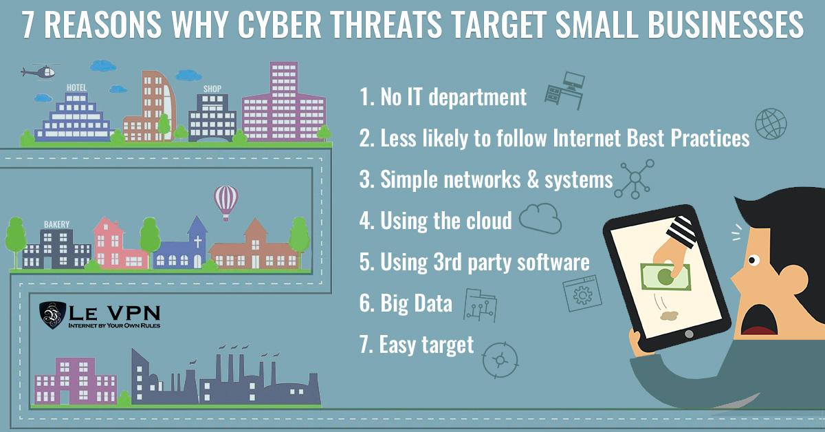 7 причин, по которым киберпреступники нацелены на малый бизнес