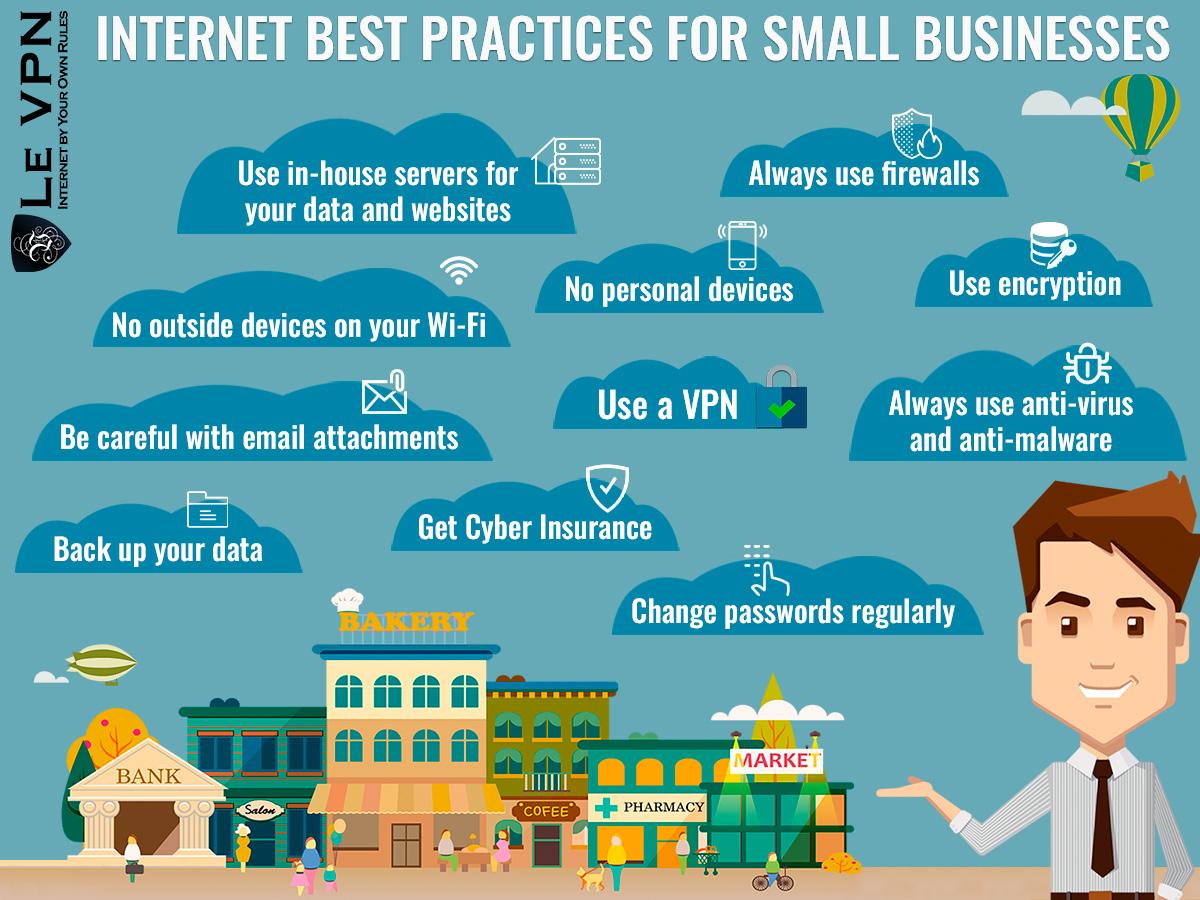 Современные методы кибербезопасности, применяемые для защиты малого бизнеса | Le VPN