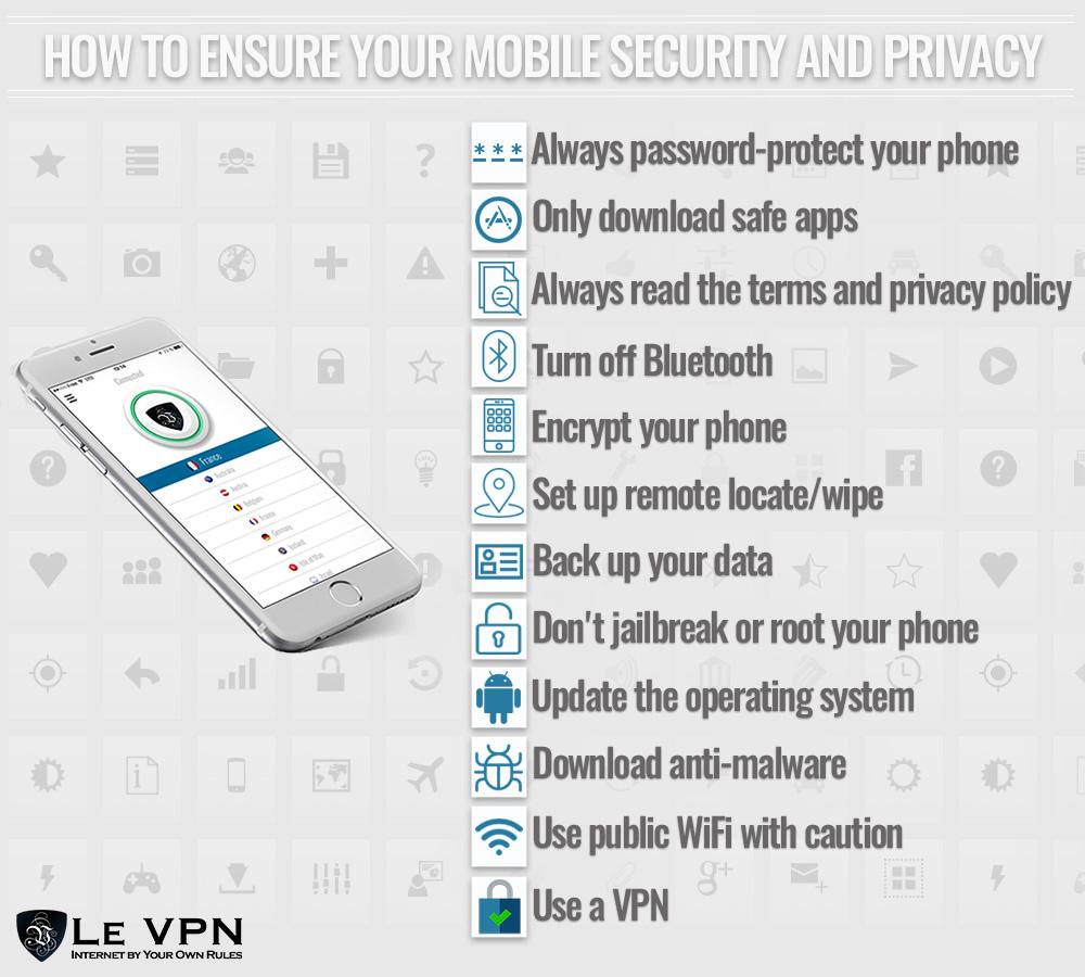 Как обеспечить интернет безопасность и конфиденциальность мобильных устройств? | Le VPN