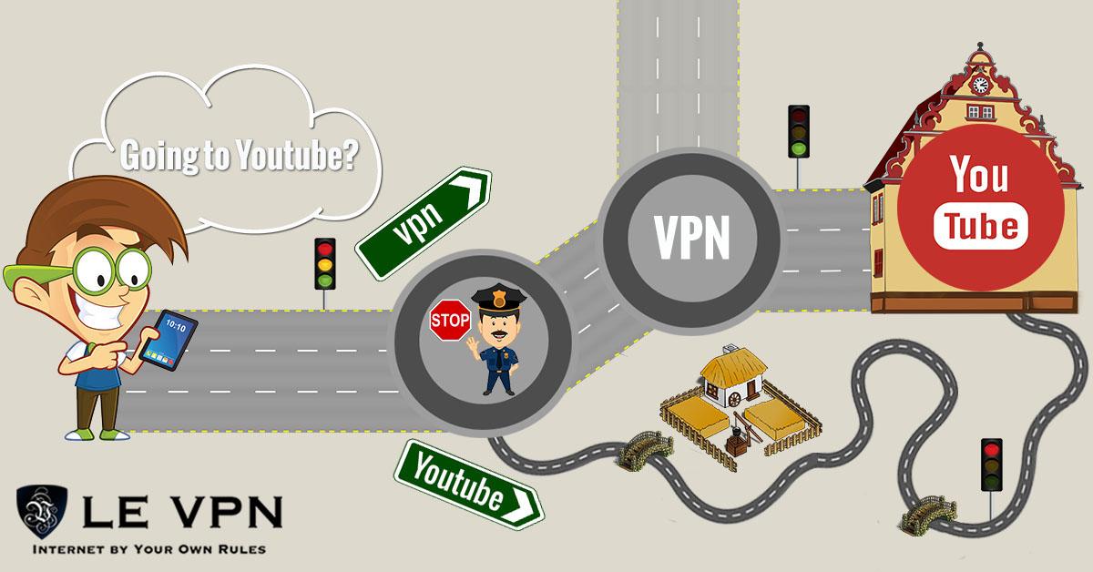 Как VPN может увеличить скорость вашего соединения | Le VPN