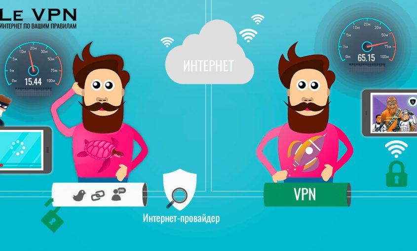 Зачем интернет-провайдеры контролируют объем данных, передаваемых в единицу времени каждым пользователем? | Le VPN