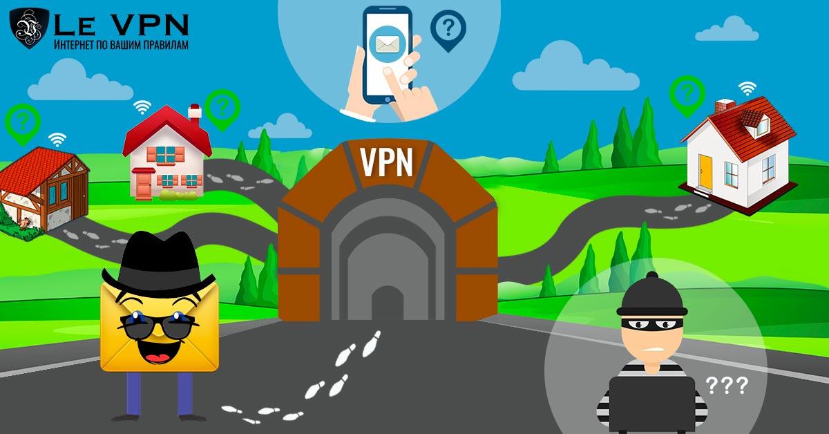 Лучшие 15 сайтов для отправки анонимной или зашифрованной электронной почты