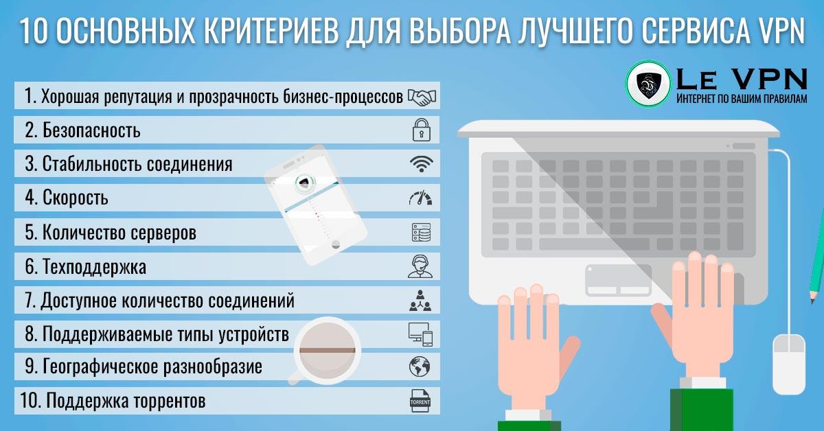 Как выбрать лучший VPN сервис? 10 основных критериев для выбора лучшего VPN сервиса