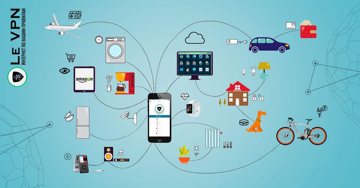 Что такое Интернет вещей и как он работает?