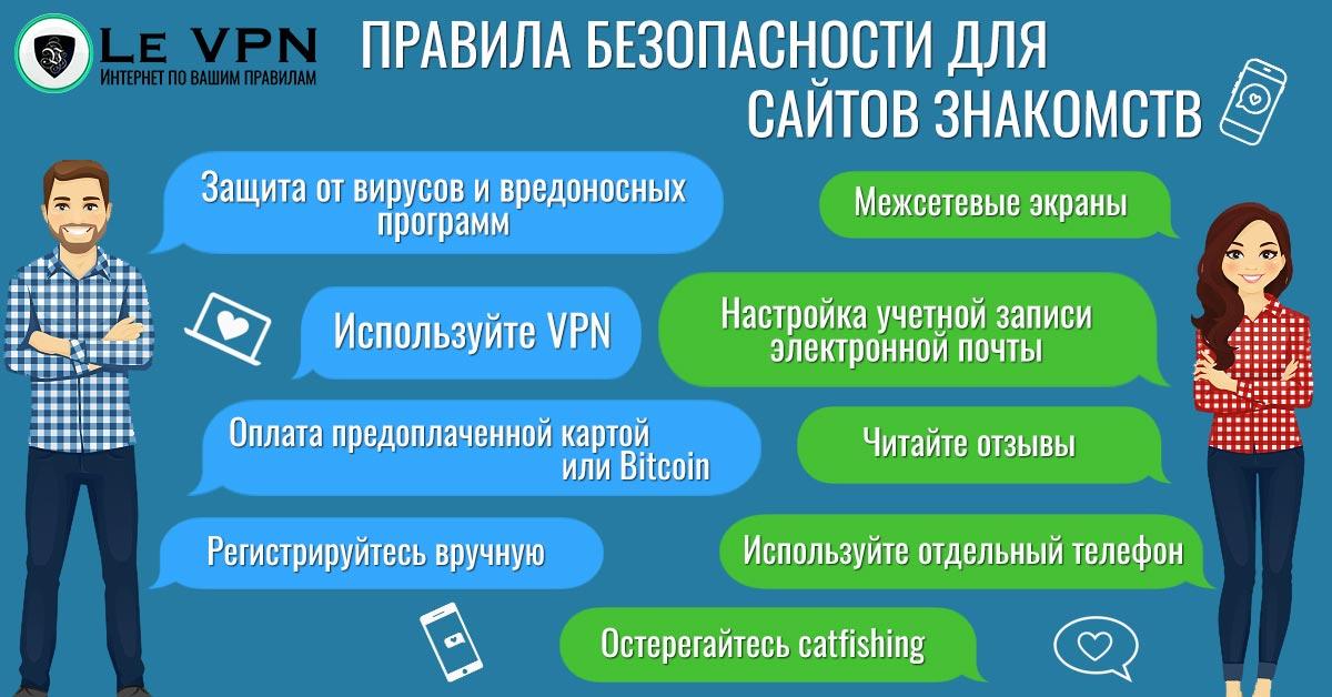 Мошенничество на сайтах знакомств: Распознайте сигналы опасности | Le VPN | ВПН