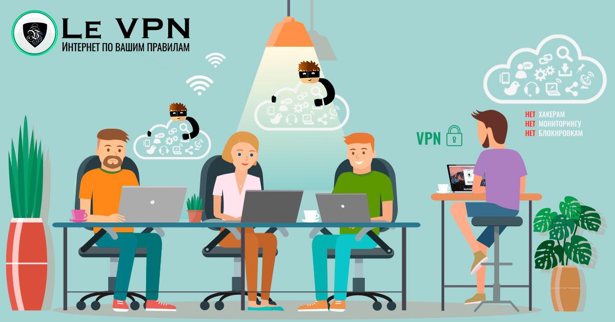 WiFi безопасность для владельцев малого бизнеса или как не стать без вины виноватым. Приложение ВПН для роутеров. | ВПН | Le VPN