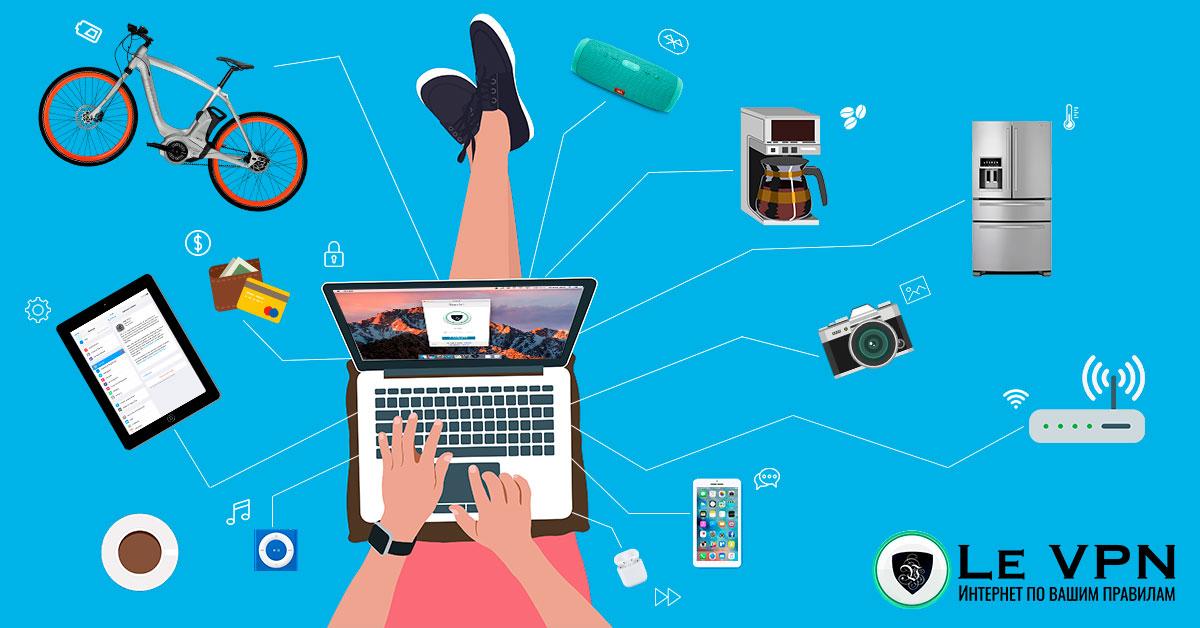 VPN для подключенных устройств — VPN WiFi router для вашего дома