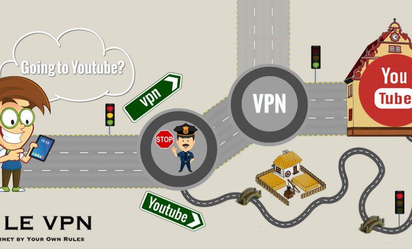т фильтрация нежелательного контента: как это работает? | Типы интернет фильтрации | Обход интернет фильтрации с ВПН | Обход интернет фильтрации с помощью VPN | Le VPN | ВПН
