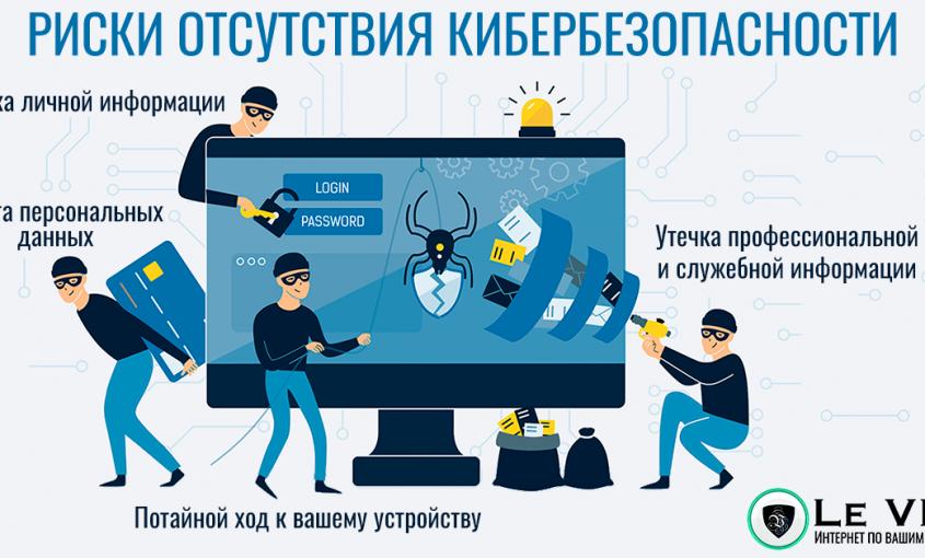 Что такое индивидуальная кибербезопасность? Как отсутствие кибербезопасности влияет на частную жизнь. | Le VPN | ВПН
