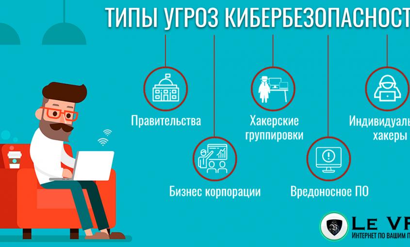 Что делает профессиональный VPN сервис для вашей безопасности | Как выбрать лучшую VPN | Как выбрать лучший ВПН | Le VPN