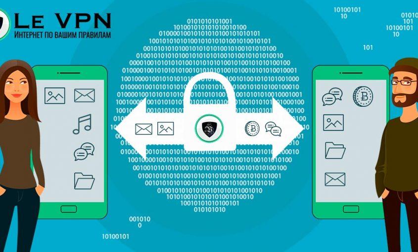 ШИФРОВАНИЕ ДАННЫХ: 7 главных вещей, которые должен знать каждый | Le VPN | ВПН