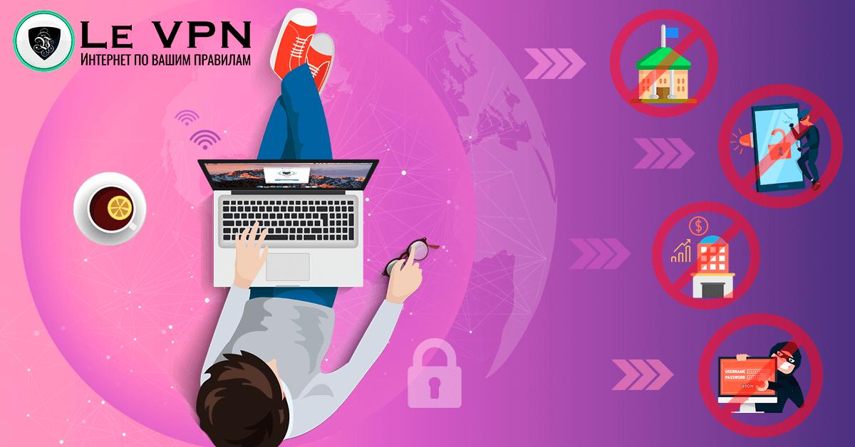 Моделирование угроз информационной безопасности как способ киберзащиты| Моделирование киберугроз | Le VPN | ВПН
