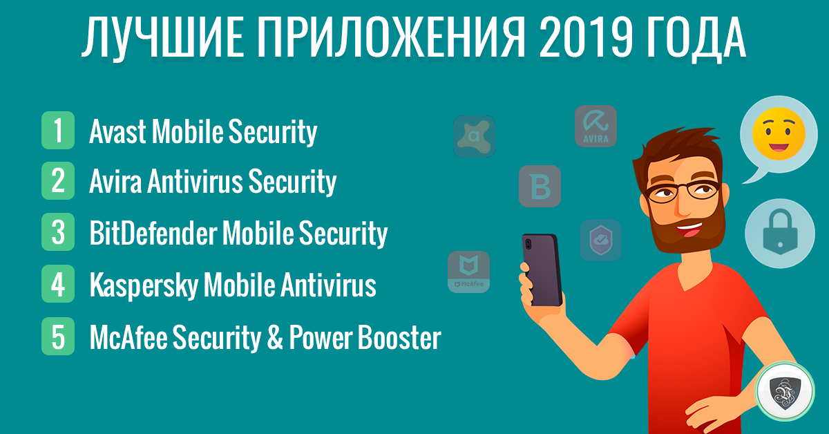 Топ приложений для iPhone по рекомендациям экспертов кибербезопасности | Le VPN | ВПН