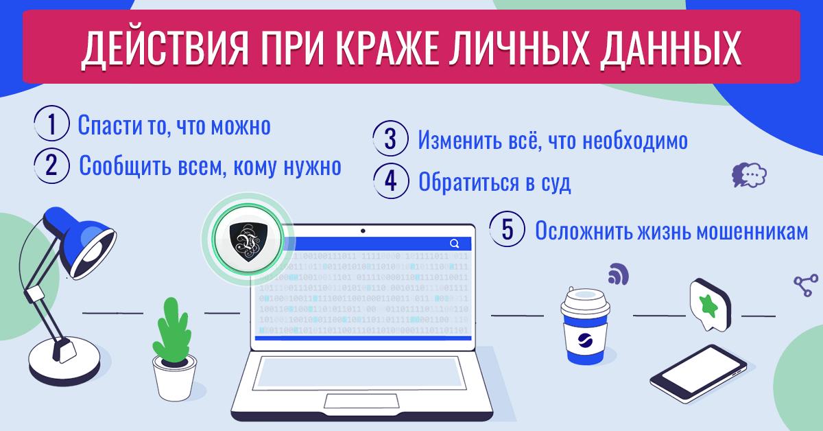 Что делать, если вы узнали, что ваши личные данные украдены?